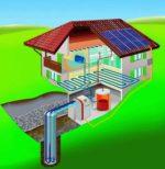 Geotermia, la energía renovable del suelo
